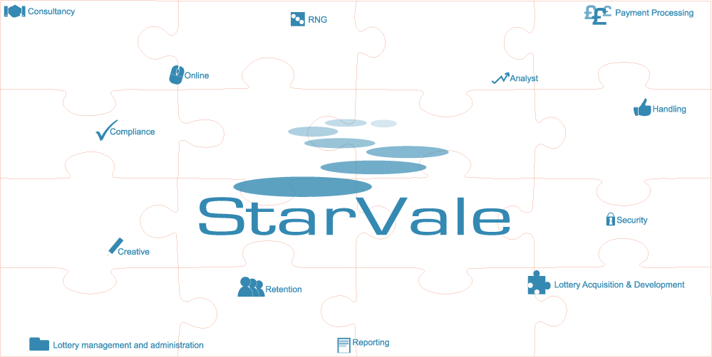 StarVale Management & Technology